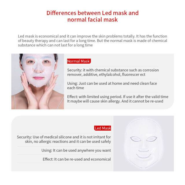 Cold Light LED Photon Facial Mask in 7 Colors